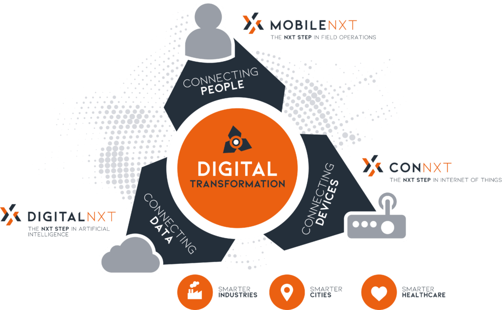 OrangeNXT Icon Digital Transformation